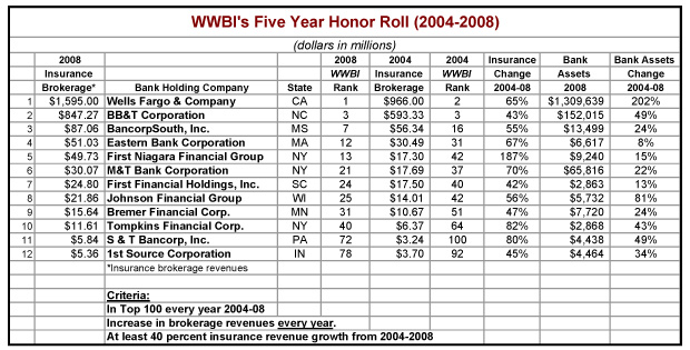 Five-Year-WWBI-Honor-Roll02